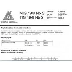 Hegesztő huzal MIG 19/9 NB SI 0.8/15 kg